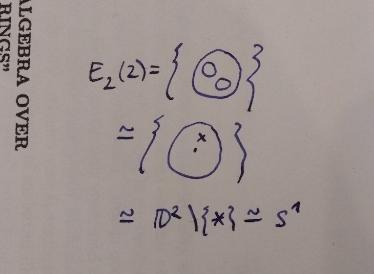 Proof that $$E_2(2)$$ is homotopic to the circle